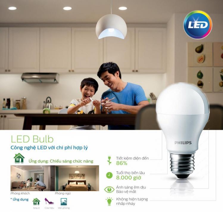 Đèn LED Bulb Philips E27 rất được ưa chuộng tại các gia đình Việt