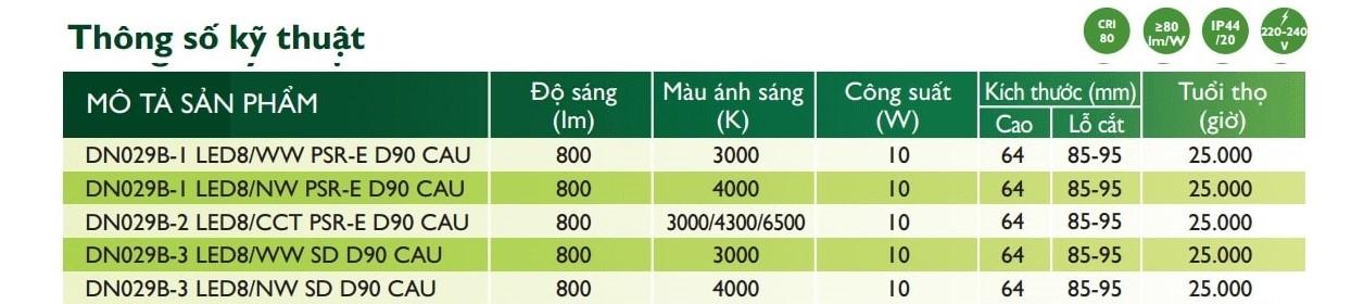 Đèn led âm trần Essential SmartBright DN029B NW PSR E Philips thông số kỹ thuât min