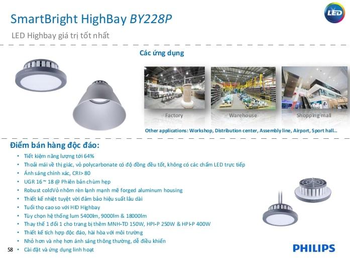 Đèn Led nhà xưởng HighBay BY228P LED50CW PSU Philips