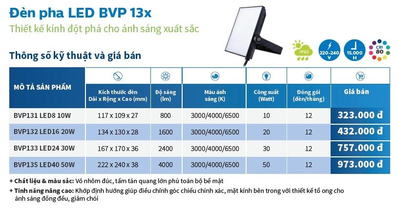 den pha Led Philips BVP133 LED24 WW 20W 220 240V WB 3(1)