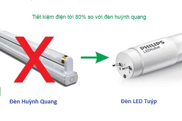 đèn led tuýp philips thay thế bóng đèn huỳnh quang