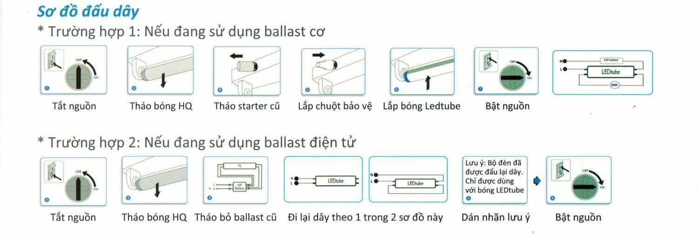 huong dan lap bong den t8 ecofit philips 2