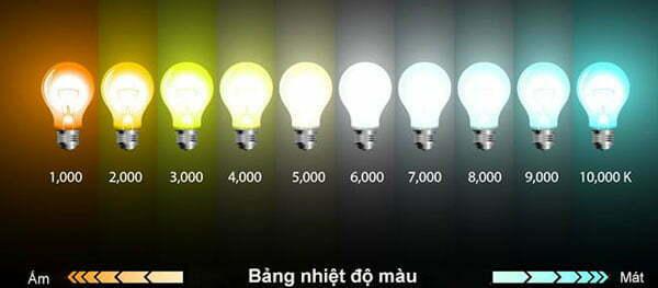 nhiệt độ màu bóng đèn Led downlight âm trần thạch cao Philips