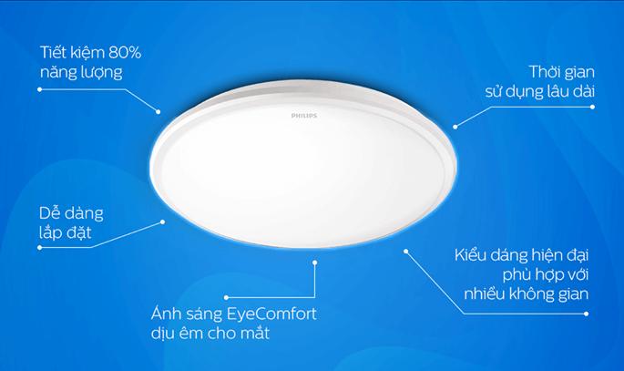 Đèn âm trần Philips có thể tiết kiệm đến 80% năng lượng tiêu thụ